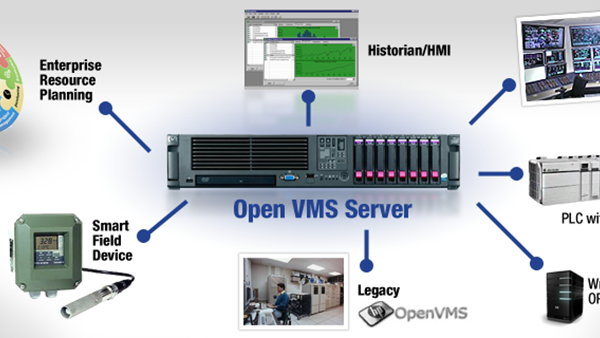 Open VMS Server diagram with pictures.